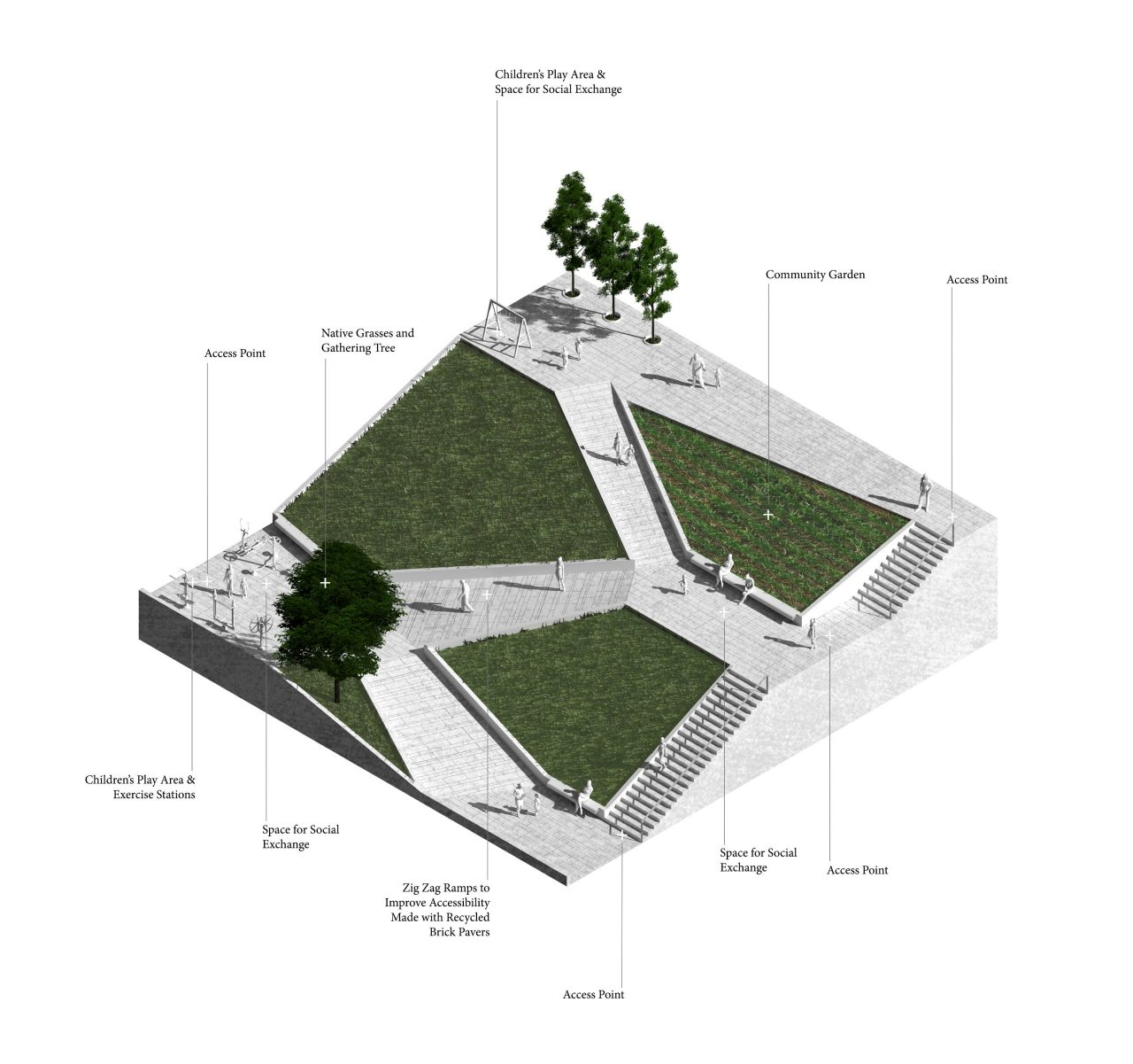 rendered isometric drawing of sloped park design
