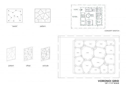 Process drawings