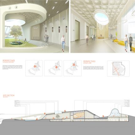 Renderings, diagrams, and section