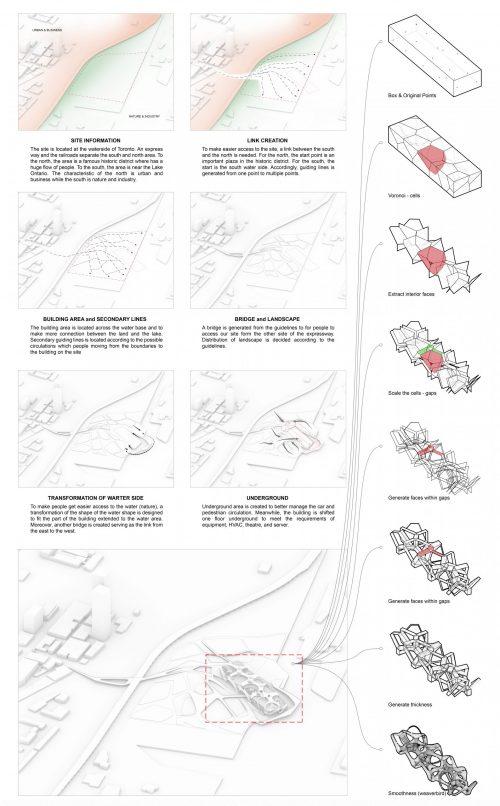 Generation of form diagrams