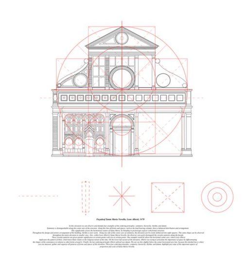 Facade analysis of renaissance building