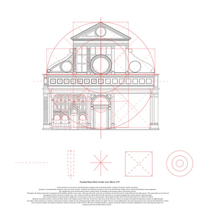 Facade analysis of renaissance building