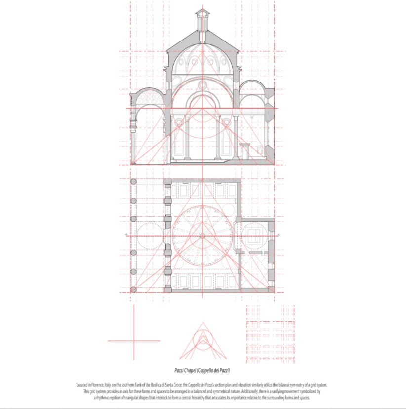 Section analysis of renaissance building