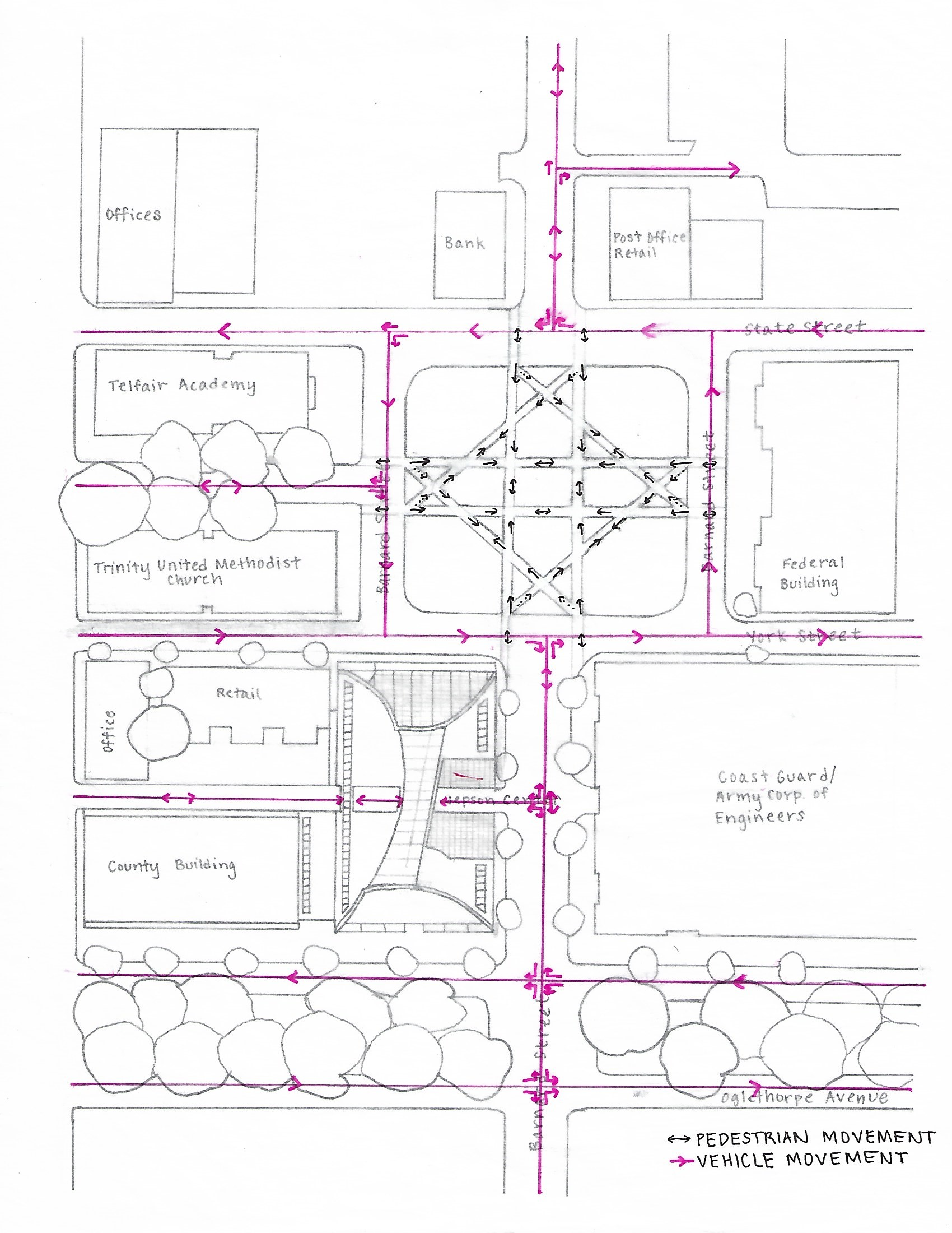 Urban plan with pedestrian and vehicular movement diagrams