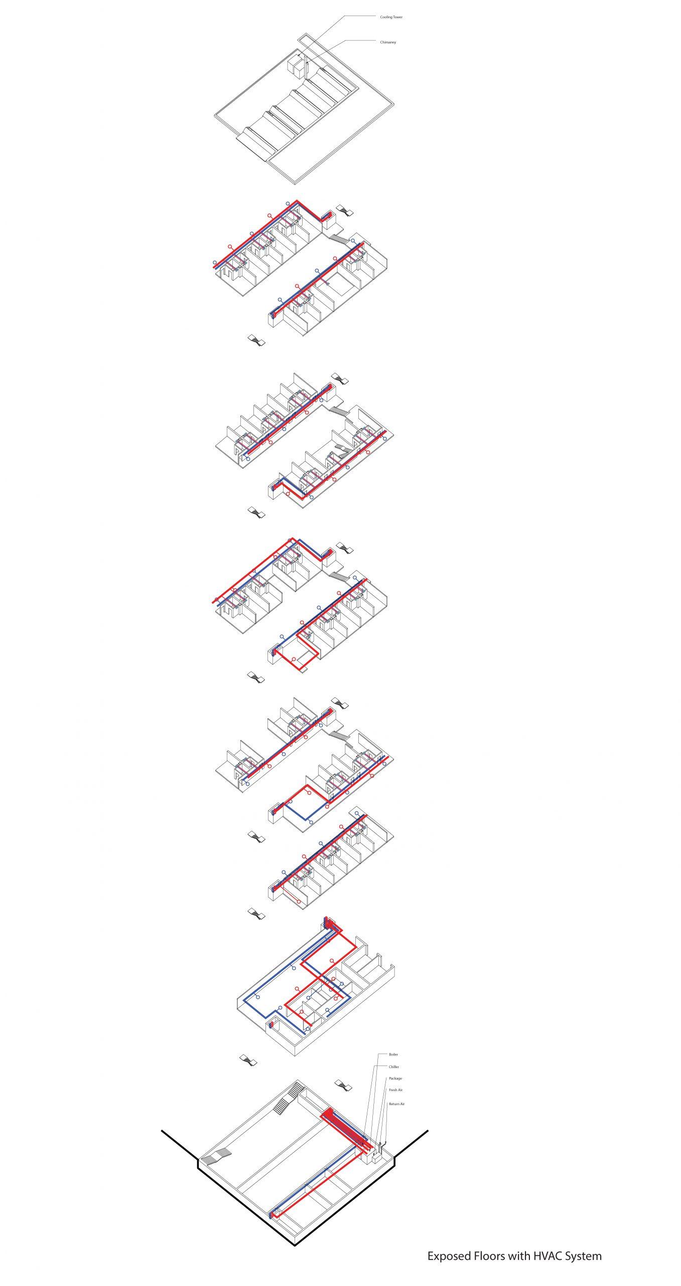 HVAC diagram