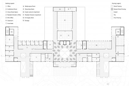 Allen Hall proposed floor plan