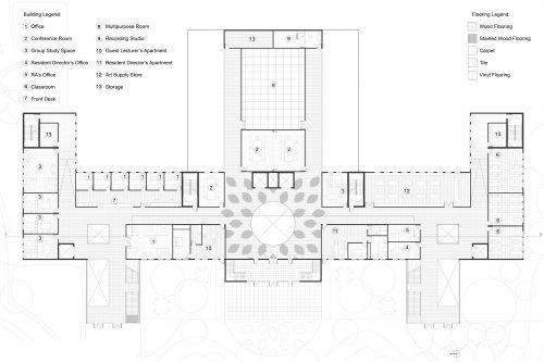 Allen Hall proposed floor plan